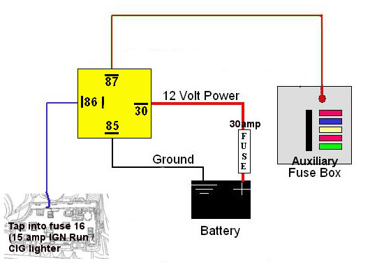 Fuse_box_relay how to get power to radio and add circuits for power page 2 how to tap into fuse box for power at gsmx.co